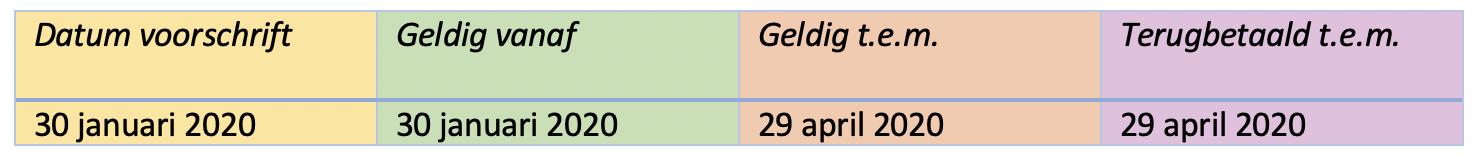 elektronisch voorschrijven voorbeeld